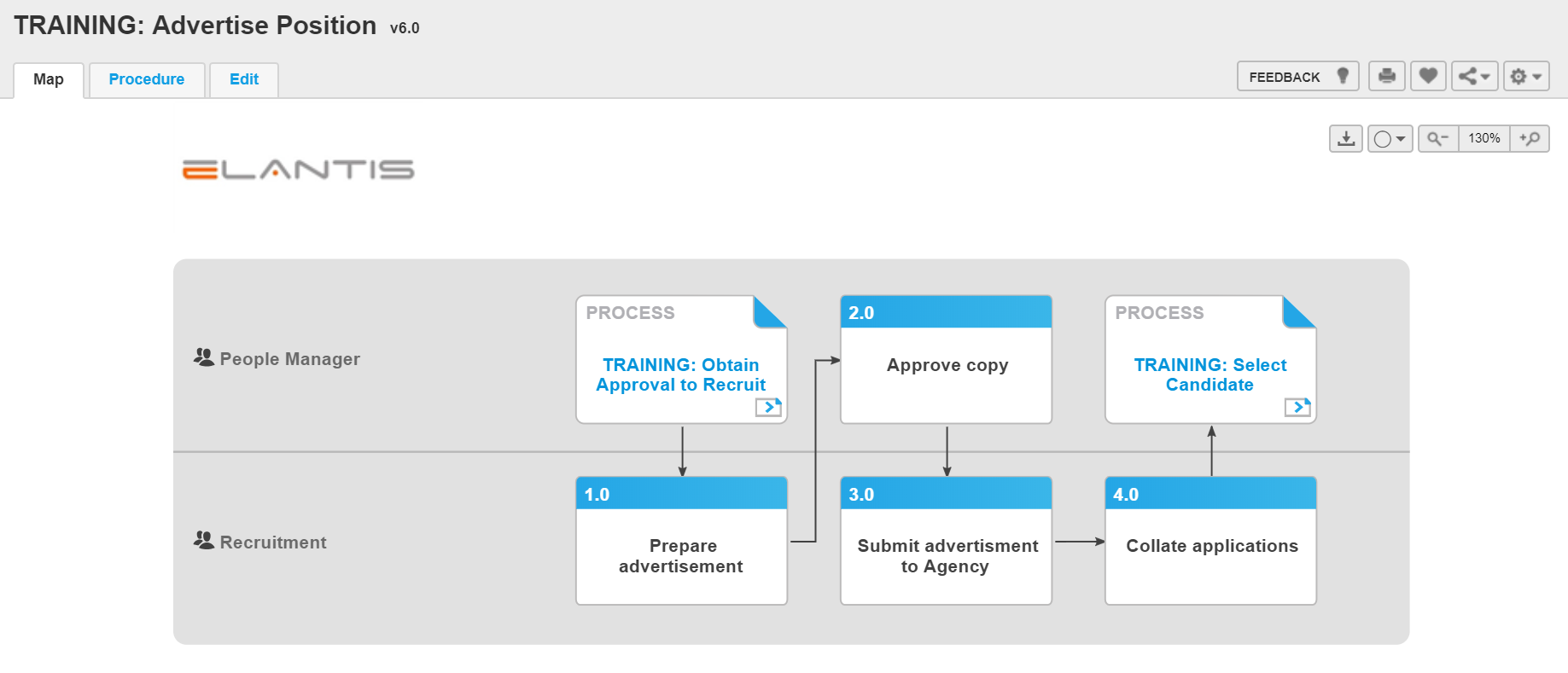 Nintex Promapp Process Map