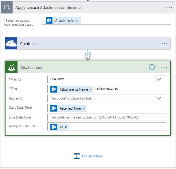 Microsoft Flow Create Task